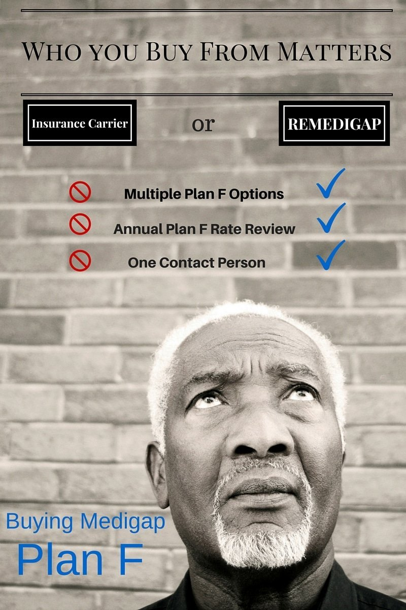 Is Buying Medigap Plan F a Good Idea?
